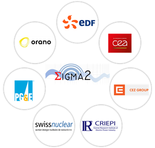 Sigma2 funding partners