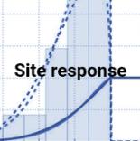 Site Response